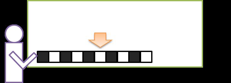 コンピューター内の動作8:プロセッサーがプログラムの指示に従ってデータを動かす(例:メモリ内にあるデータの1と0が交互に並ぶように移動する)