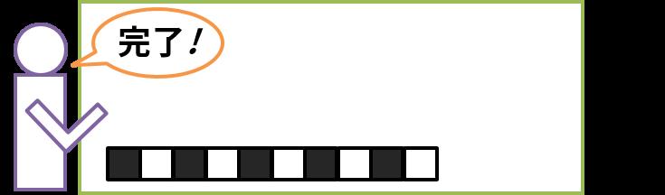 コンピューター内の動作9:プロセッサーがプログラムの指示どおりに作業を完了する(例:メモリ内のデータが1010101010になる)