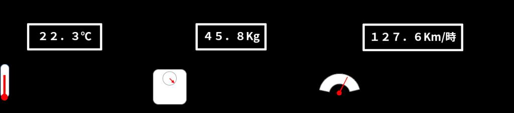 デジタル表示の例(どれも「正確にデジタル表示どおり」ではない):デジタル式温度計、デジタル式体重計、デジタル式スピードメーター