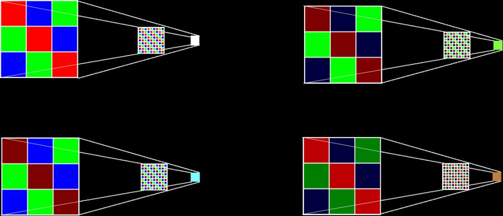 3原色を調整してカラー画素ができる