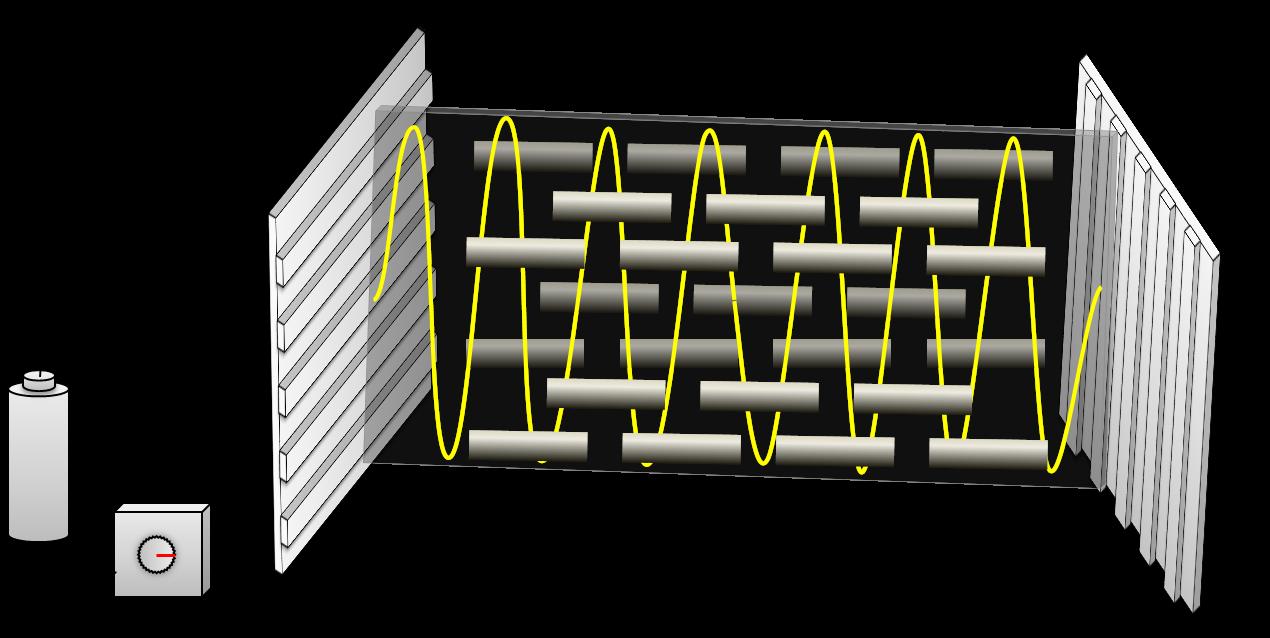 液晶分子が同じ方向にそろうと、光の振れもねじれずに同じ方向になる