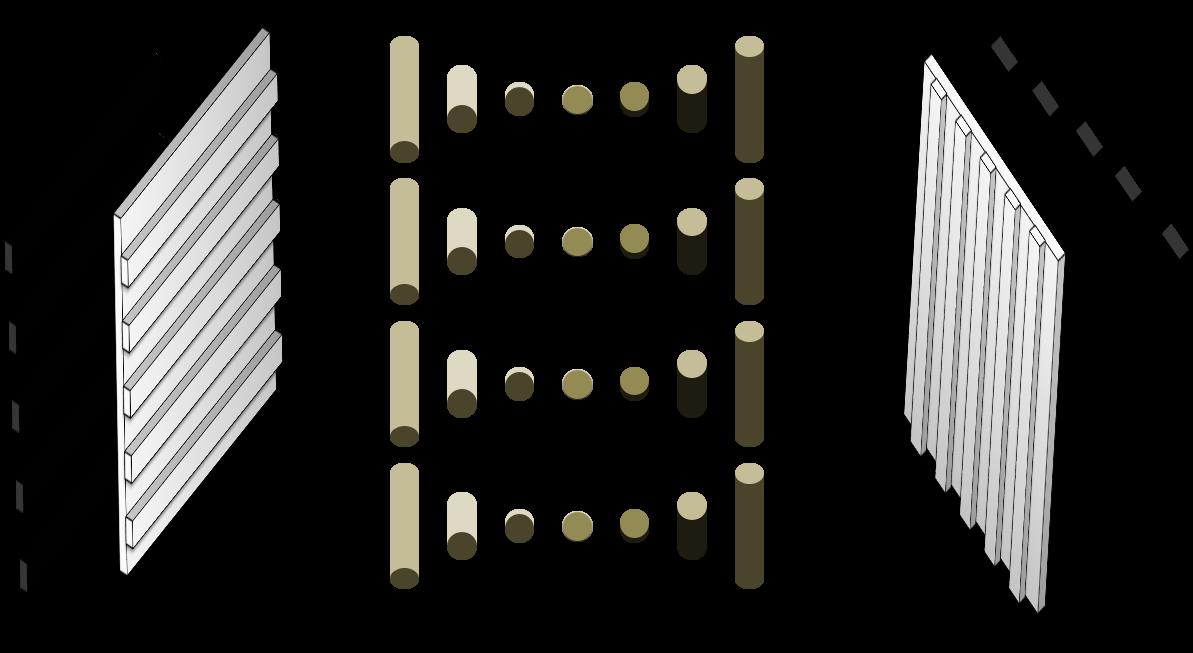 「偏光フィルター」「配向膜」「液晶分子」「配向膜(90°回転)」「偏光フィルタ(90°回転)」の順に重ねる