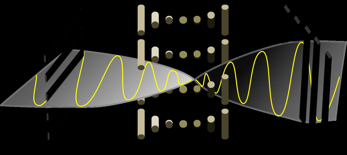 「配向膜」と「配向膜(90°回転)」の間で液晶分子が90°回転するため「偏光フィルター」と「偏光フィルター(90°回転)」の間で光の振れも90°回転し、光が偏光フィルターを通り抜ける