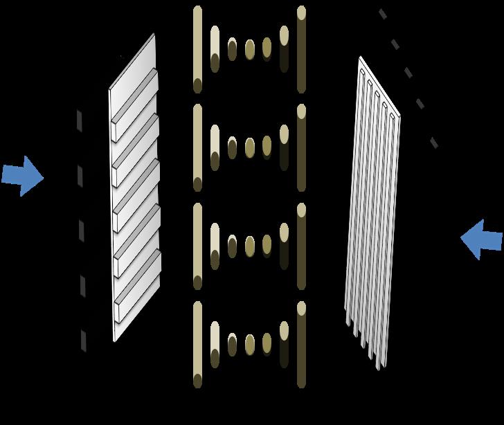 「偏光フィルター」「配向膜」「液晶分子」「配向膜(90°回転)」「偏光フィルタ(90°回転)」のサンドイッチを薄べったくつぶす