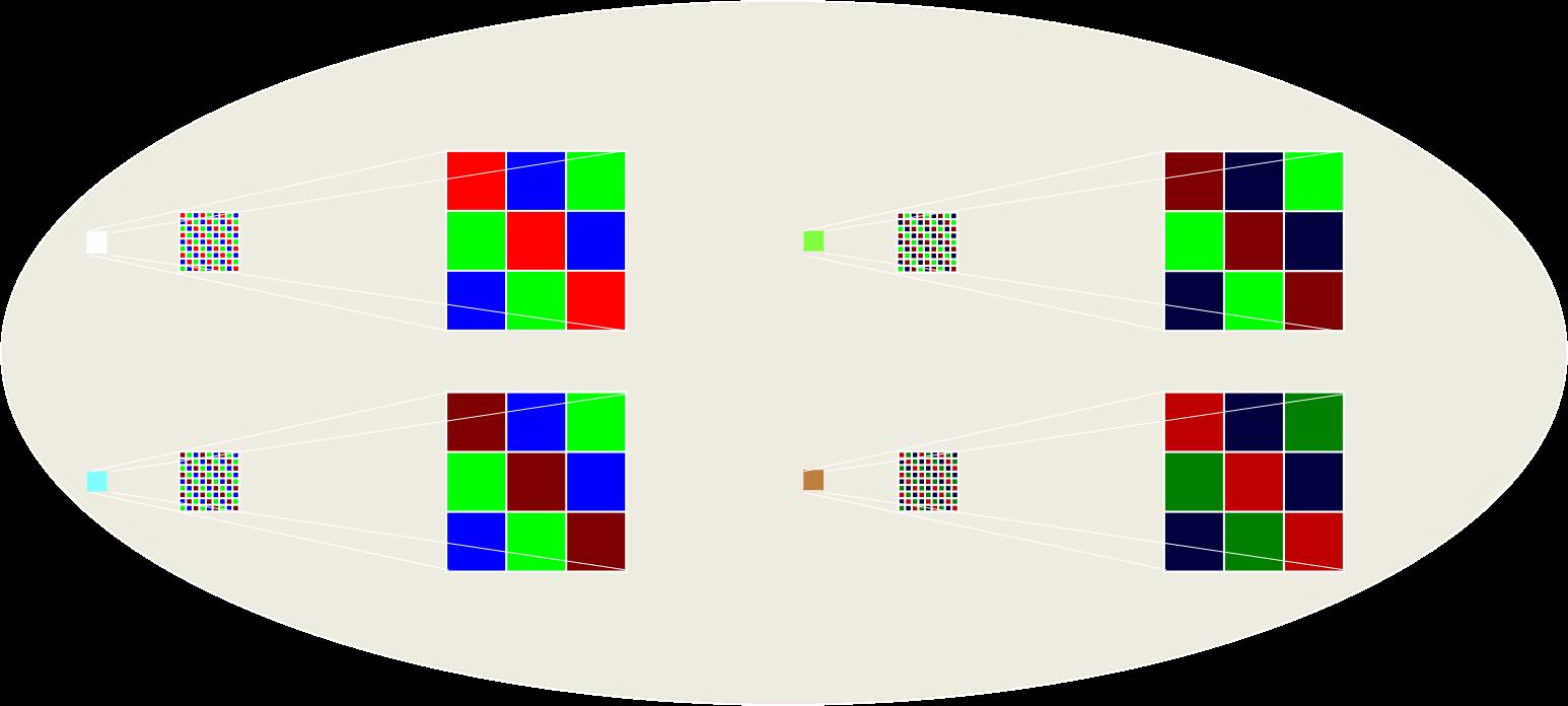 3原色を調整してつくられるカラー画素