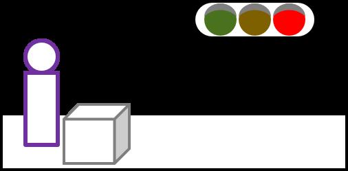 赤/青信号機(送信制御)