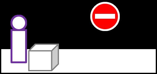 進入禁止(アクセス制限)