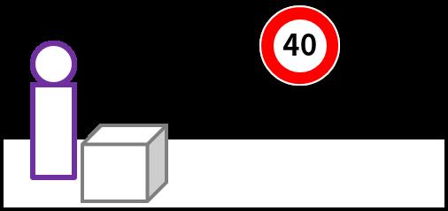 速度制限(フロー制御)