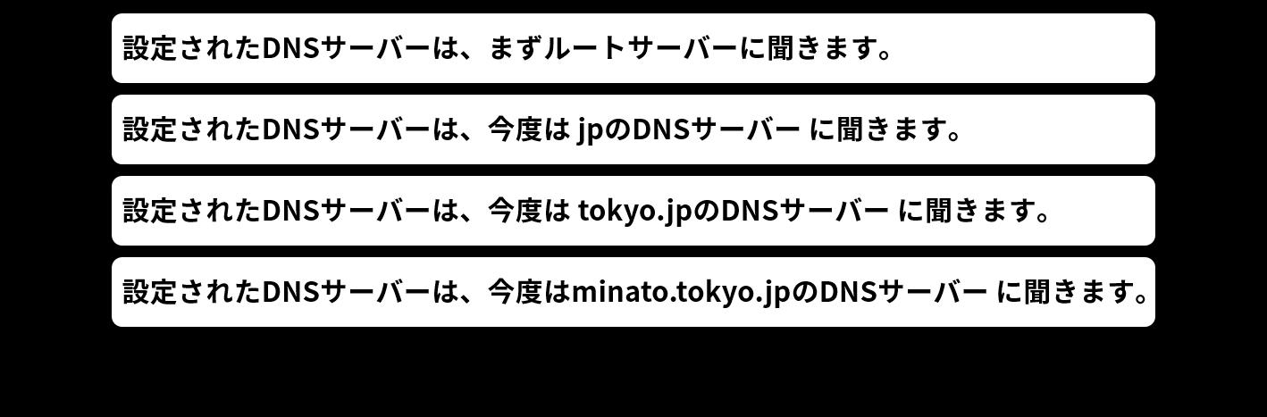 設定されたDNSサーバーは、ルート、jp、tokyo.jp、minato.tokyo.jp というように広いところから順にDNSに聞いて回ります